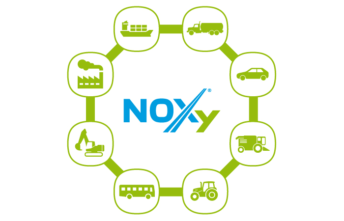 NOXy® perfectly fits in the automotive sector – also in the Selective  Catalytic Reduction (SCR) systems. It therefore helps to adapt to current  flue gas ... 8ac4d6b5f7